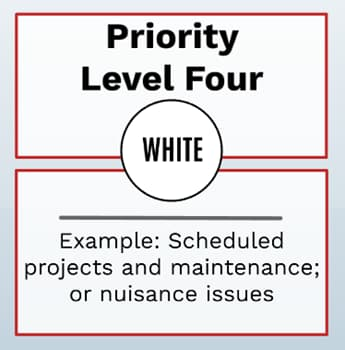 Priority 4 - Low
