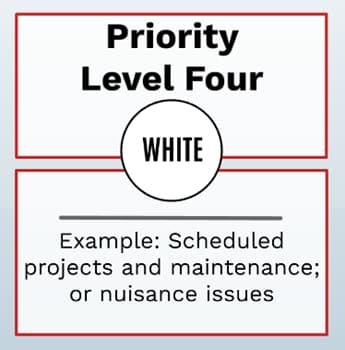 Priority 4 - Low