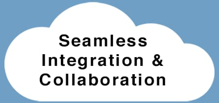 Seamless integration & collaboration